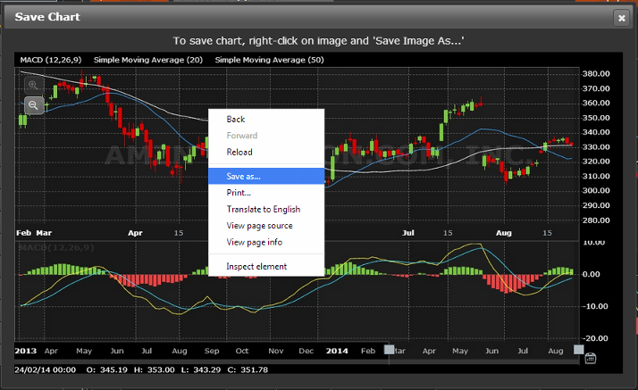 Free forex charts real time